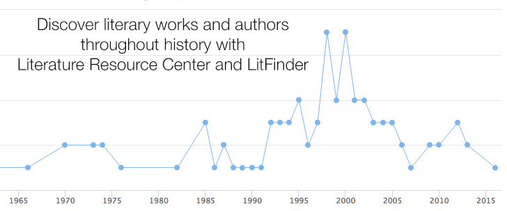 LRC and LitFinder